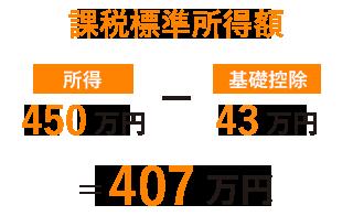 課税標準所得額 407万円