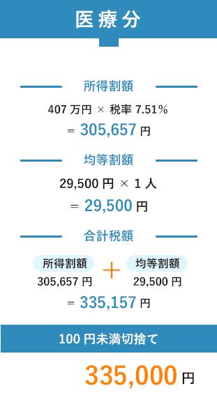医療分 335,000円