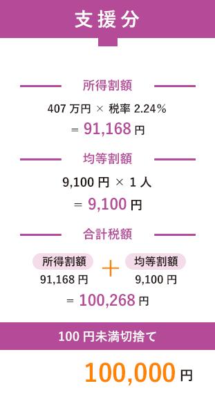 支援分 100,000円